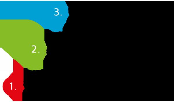 maennchen-3schritte-2