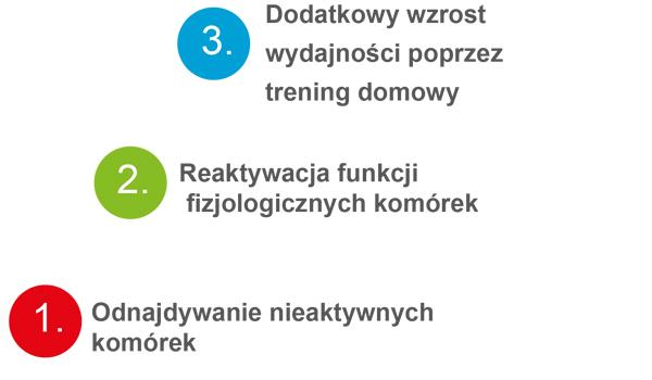 pl-1-3